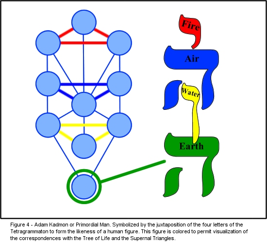 La conexión-influencia masónica del Barça (o el mandil del Arco Real) - Página 2 AKimg04