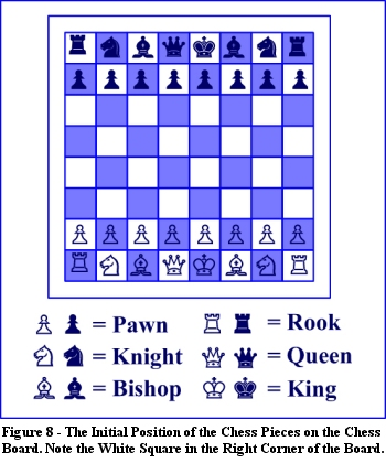 Esotericism Of The Game Of Chess Related To Freemasonry Freemasonry Matters