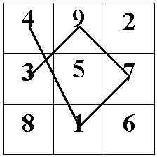 magic_square2