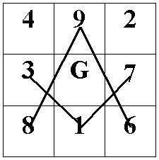 magic_square