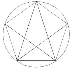The Sacred Pentagram