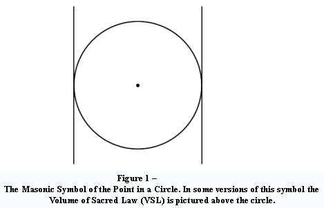 Point Within A Circle Freemasonry