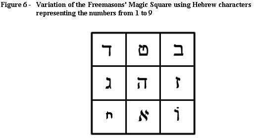 Further speculation on the symbol of the square and compasses sigils m4hsunfo
