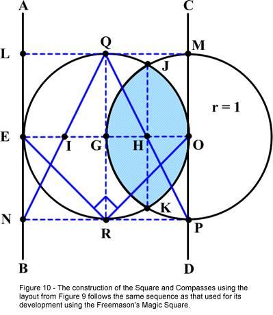Masonic Compass